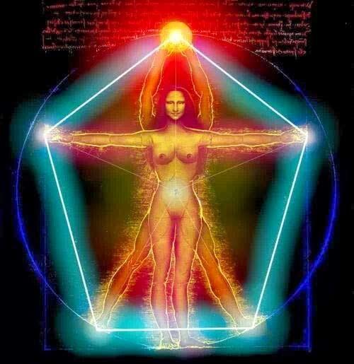 Tudatos Spirituális Önismeret - Az egó